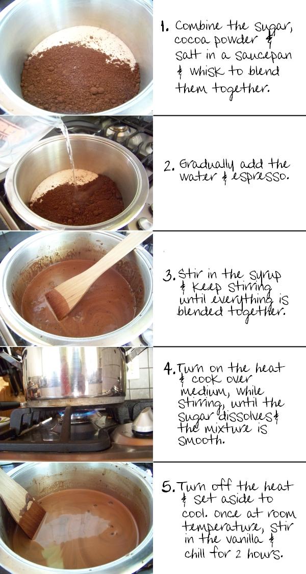 Honey & Roasted Almond Ice-cream & Dark Chocolate Espresso ...